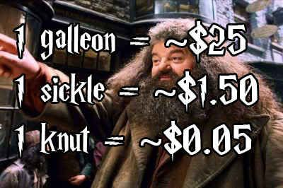 Using this, aubieismyhomie estimated how much wizard money would be compared to Muggle money.