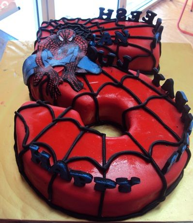 Age birthday cake recipes