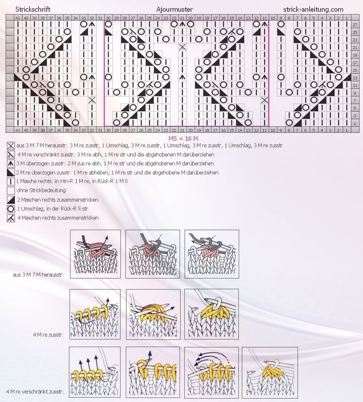 Flower Triangle lace free knitting stitch chart. More Great Patterns Like This