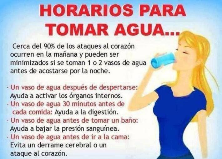 Horarios para tomar agua más favorablemente.