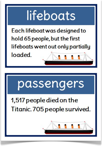 Titanic Fact Cards - Treetop Displays - A set of 28 A5 fact cards that give key and interesting facts about the Titanic and its voyage. Each fact card has a key word header, making this set a fantastic word/ vocabulary bank along with information in abundance! Visit our website for more information and for other printable resources by clicking on the provided links. Designed by teachers for Early Years (EYFS), Key Stage 1 (KS1) and Key Stage 2 (KS2).
