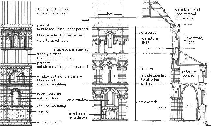 romanesque architecture the elements 111 romanesque