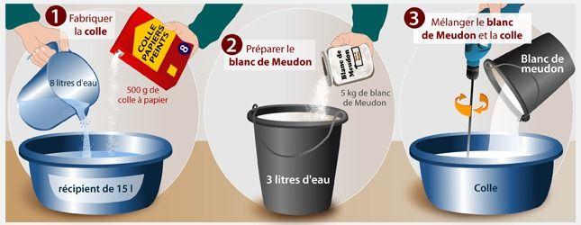 Recette du badigeon au blanc de Meudon