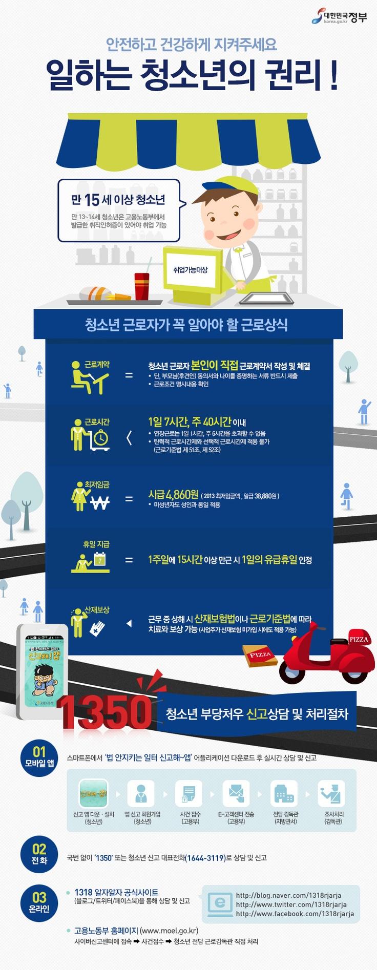 [Infographic] '아이들을 지켜주세요!' 일하는 청소년의 권리에 관한 인포그래픽