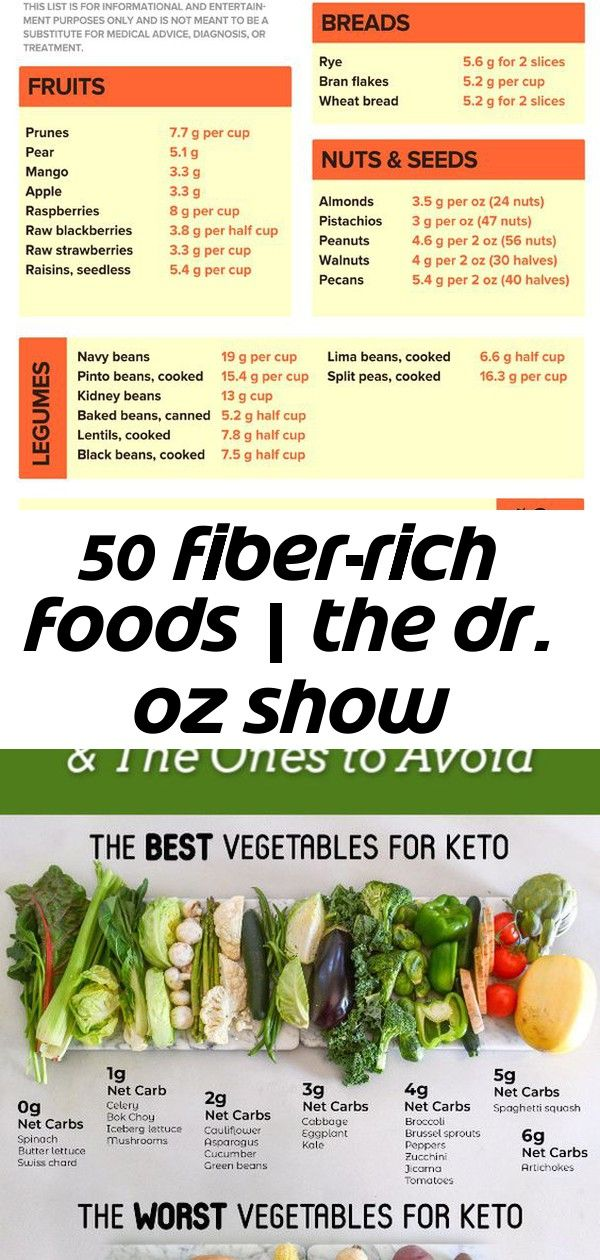50 Fiber Rich Foods The Dr Oz Show The Best And Worst