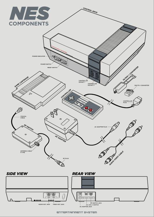 NES/Famicom Posters on Behance