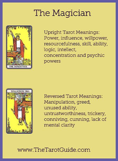 The Magician Tarot Flashcards Card Upright And Reversed Meaning By The Tarot Guide Major Arcana