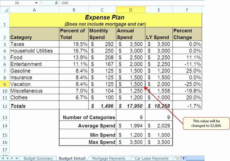 Unique Amortization Calculator With Extra Payments Excel