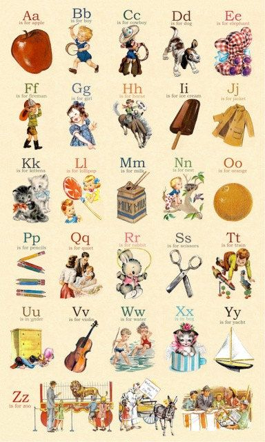 Vintage A-Z ABC Wall Poster  by RWKids on Etsy