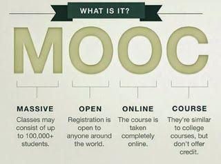 Onderwijsvanovermorgen: Leren in de 21ste eeuw, how do you MOOC it?