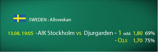 #topbet #tips #soccer #football #predictions #UCL