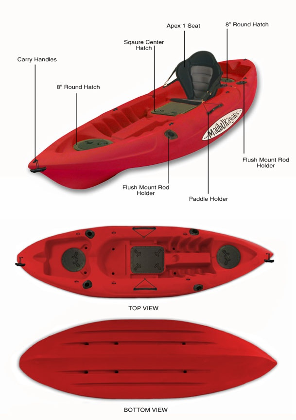 69 best images about fishing kayaking on pinterest gopro for Used fishing kayak