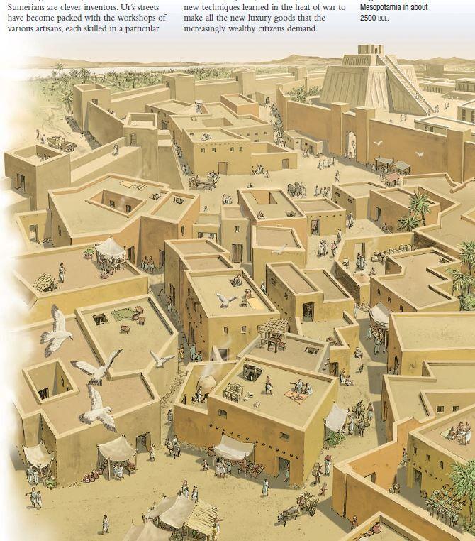 Cidade na Mesopotmia em 2500 AC Ancient