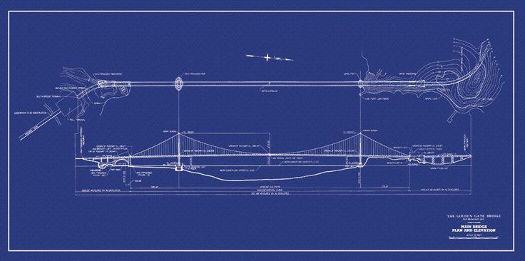 105 best blueprints as art images on pinterest maps autos and golden gate bridge blueprints golden gate bridgebig bang malvernweather Image collections