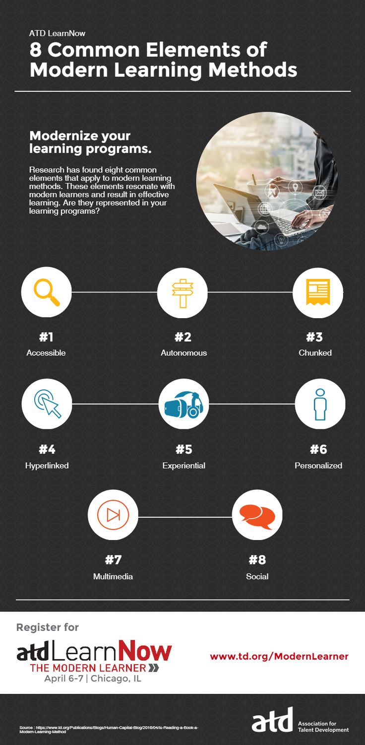 This nfographic presents 8 eight important elements of modern learning you should incorporate into existing and future programs