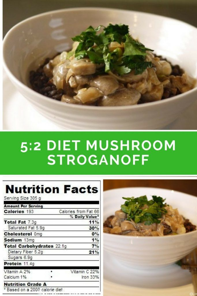 282 best awesome group of food bloggers recipes images on pinterest 52 diet recipes mushroom stroganoff forumfinder Image collections