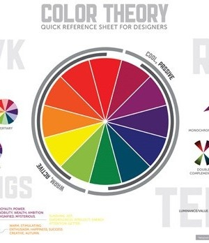 What Is Color Theory 147 best color theory images on pinterest | color theory, colors