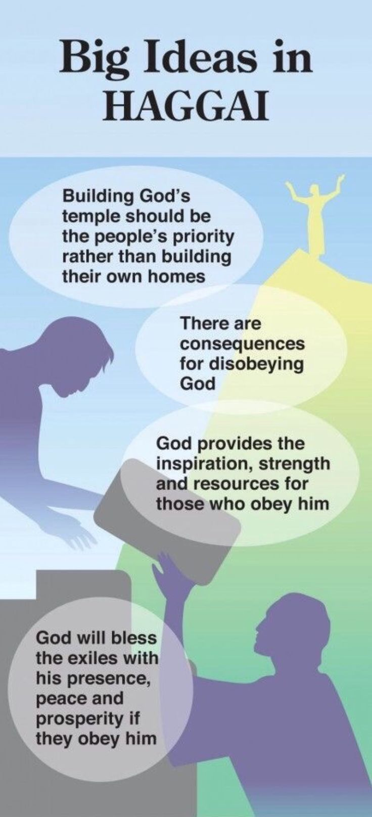Big ideas in haggai online bible study bible facts