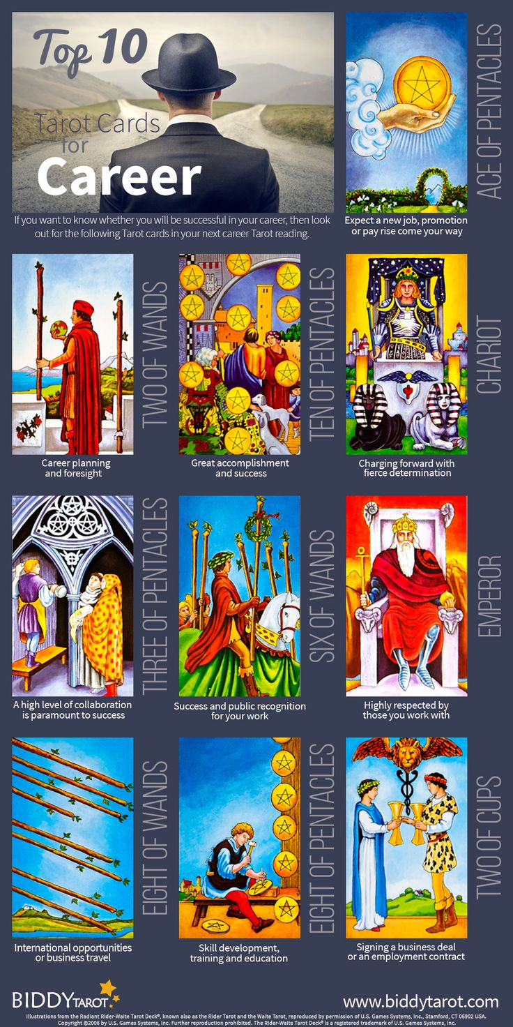 286 Best Images About Tarot On Pinterest