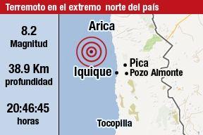 Minuto a minuto: SHOA levanta alerta de tsunami entre Antofagasta y Valparaíso | Emol.com