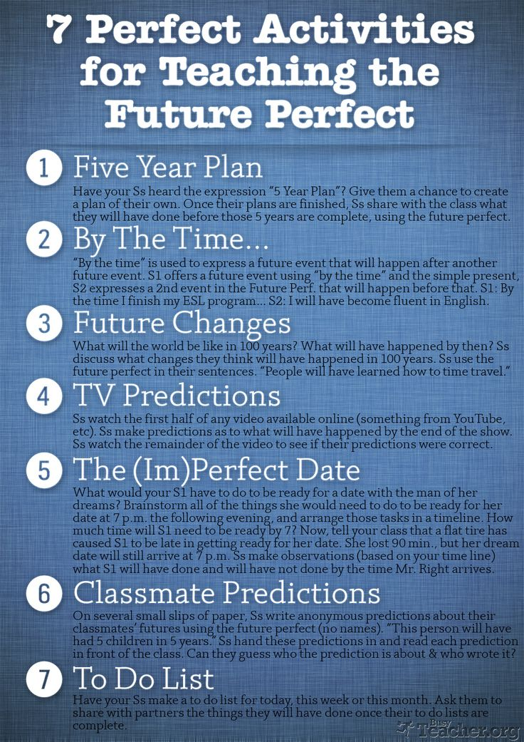 El futuro perfecto - Mira #1 y escribe un párrafo usando el futuro perfecto. (5-7 oraciones) Springpad-Para el año 2018