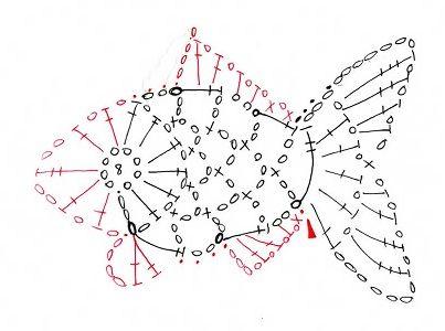 金魚のモチーフ(編み図付き、きんぎょ、熱帯魚) : Crochet a little