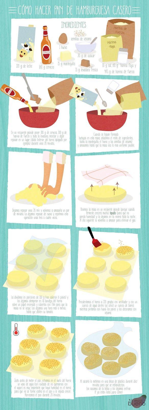 Cómo hacer pan de hamburguesa casero  http://toestabueno.blogspot.com.es/2014/09/post-especial-pan-de-hamburguesa-casero.html