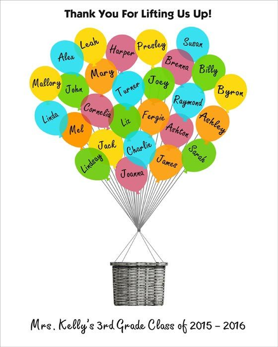 Teacher Thank You Gift Printable, Teacher Appreciation, JPEG,Personalized Gift for the Teacher,Teacher gift,Class Gift, End of Year,balloons