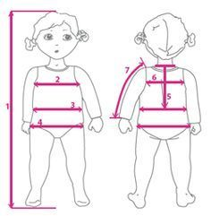 Tailles et mesures pour bebe et enfant. Bien pratique.