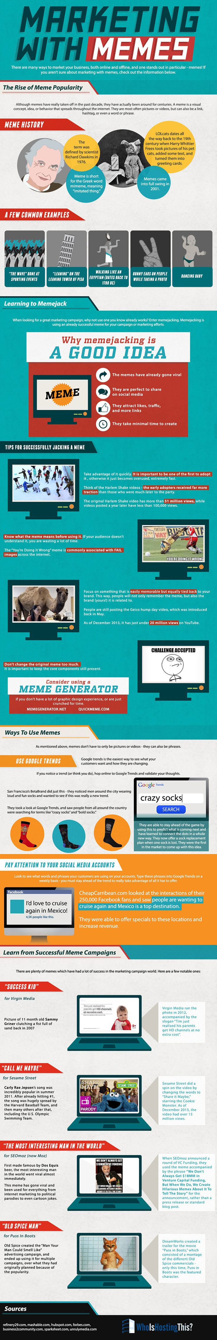 Content marketing with memes