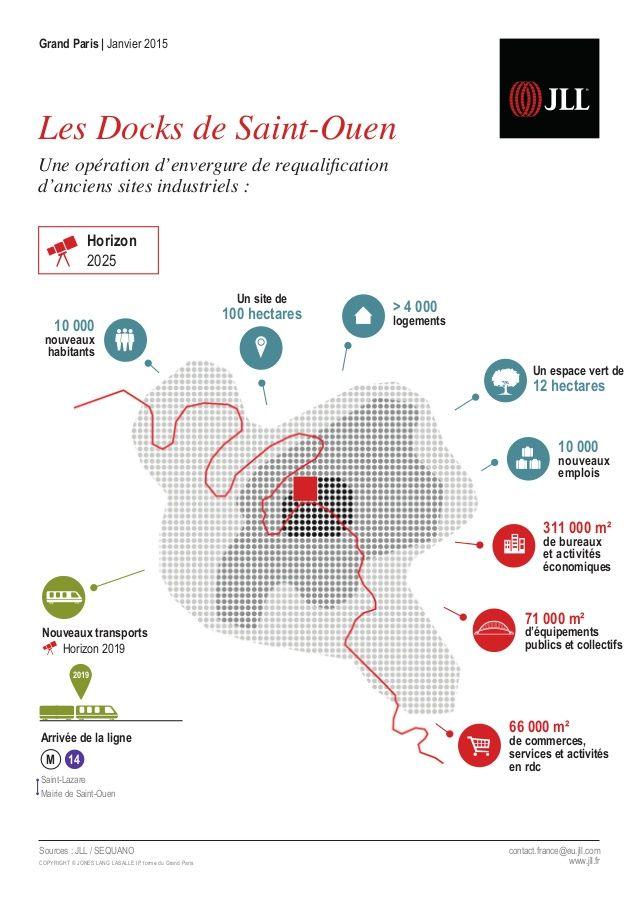 [Infographie Etude JLL] L'impact du Grand Paris sur le secteur des Docks de Saint-Ouen