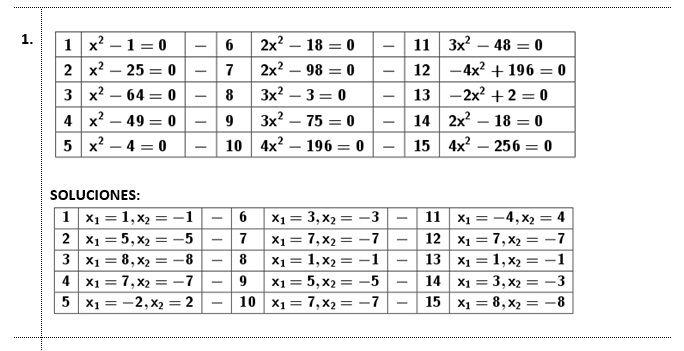 Quadratic Equations Worksheets Ecuaciones De Segundo Grado Quadratic Equations Worksheets Quadratics Quadratic Equation Quadratic equations worksheets with