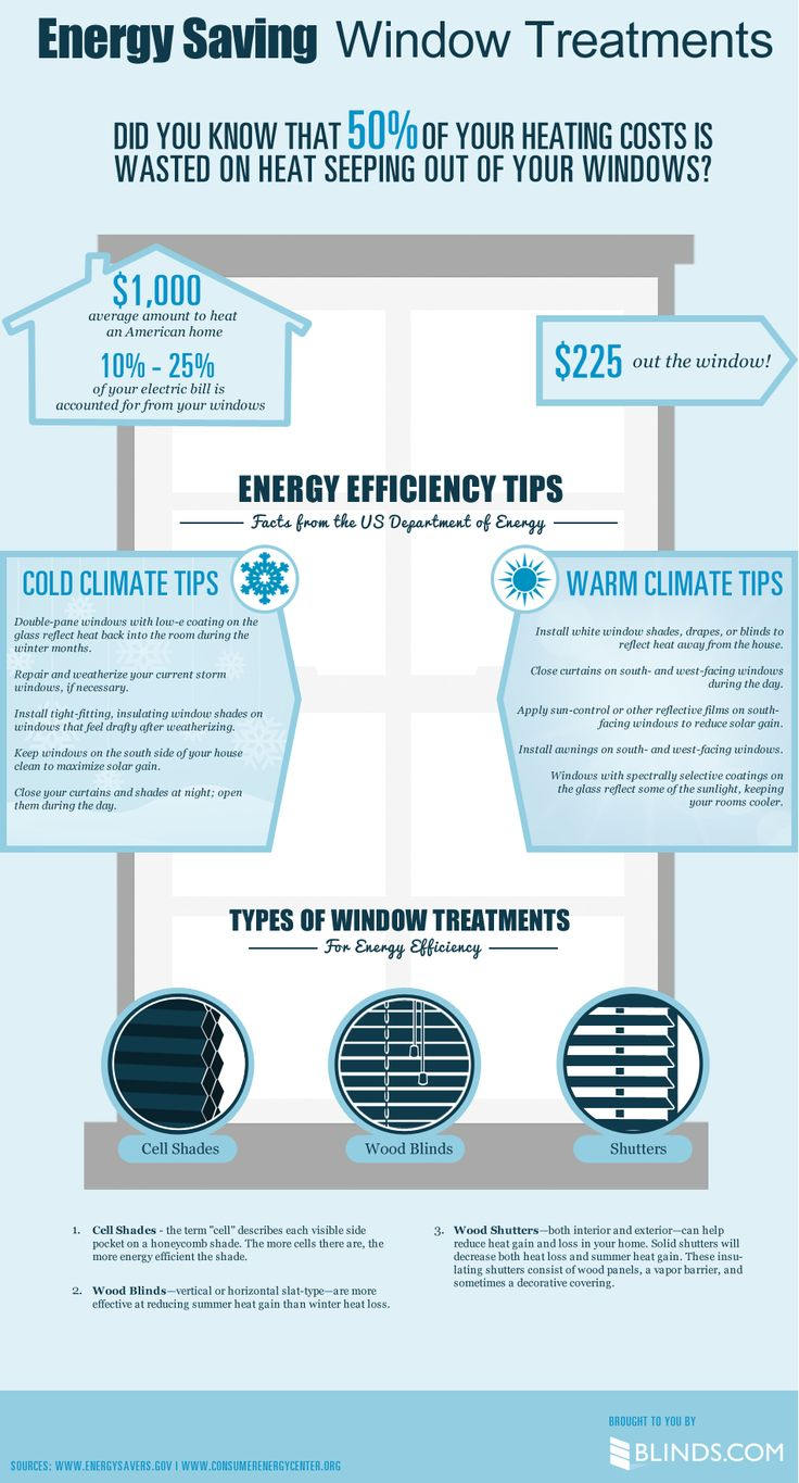 20 best energy saving tips images on pinterest energy for What makes a window energy efficient