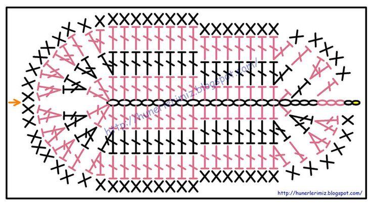 Hünerlerimiz: Tığ İşi Bebek Patiği Yapılışı (Bilekten Bağlamalı) 0-4 ay - Crochet Baby Booties Pattern 0-4 Months
