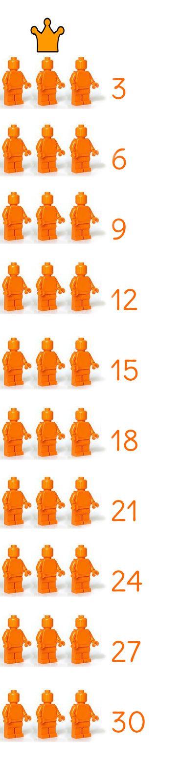 Tafel van 3 leren met LEGO