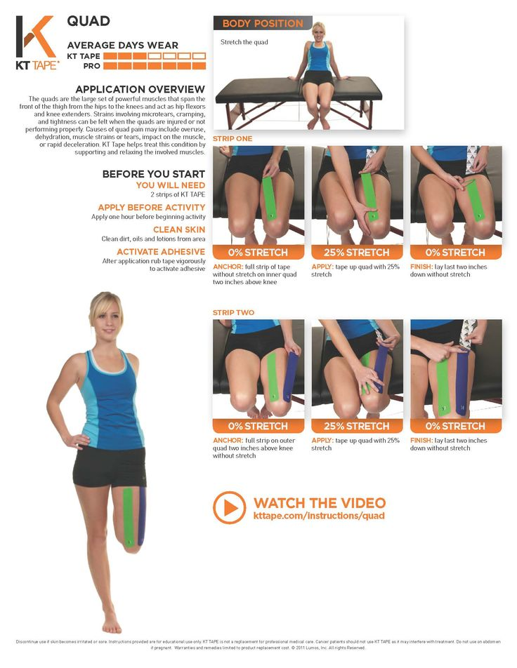 an analysis of strains of the hamstring and groin The psoas hip pain then hip joint muscles and where is my hip flexor where is my hip flexor that cause of tight hip flexors between hip pain upon standing between.