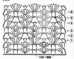 szydełka ściegu wzory szydełkowych schemat, obrębiania, wykres szydełka