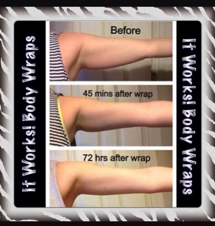 Our Body Applicator Wraps do more then just stomachs!! Wrap may part of your body from the neck down awilder.myitworks.com