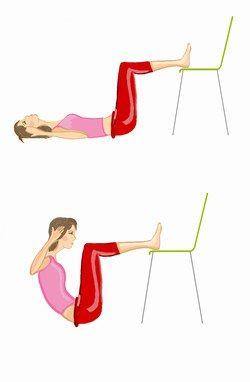 Muscler son ventre : faire des abdos à la maison - Exercices ventre plat: tous nos conseils pour un ventre plat
