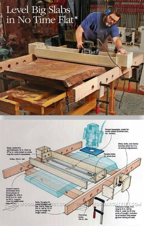 Router Planning Jig - Router Tips, Jigs and Fixtures | WoodArchivist.com