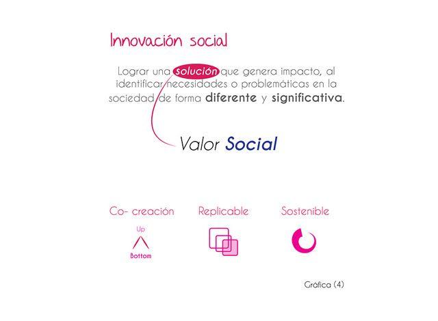 Definición innovación social por Business life.