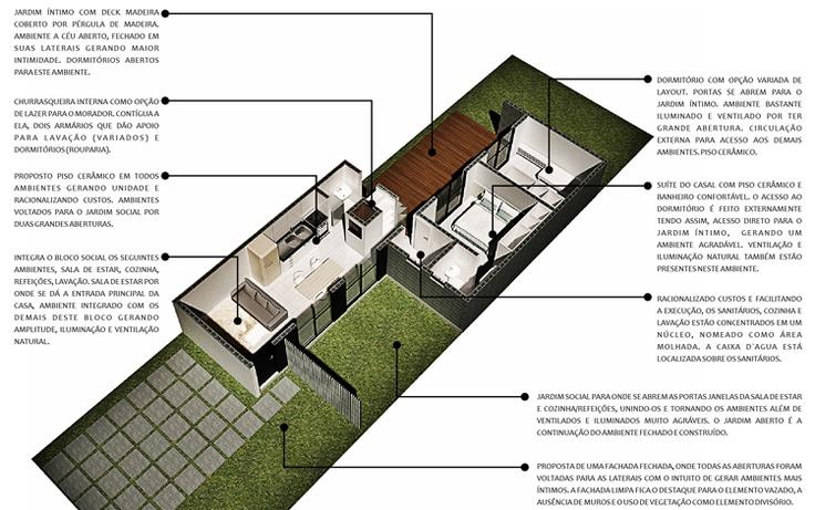 Menção Honrosa em Projetos Inéditos: Leandro Sasse e Bruno Moreira