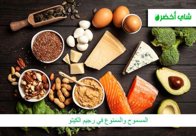 المسموح و الممنوع فى الكيتو دايت Keto Diet Food List Healthy Food Trends Best Keto Meals