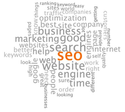 Search Engine Optimisation (SEO) with an up to date & fresh approach. Packages to suit all budgets, get your business found & convert those leads