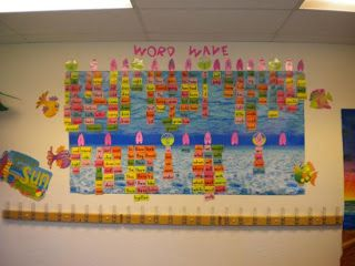 Ocean Theme Bulletin Board ideas, center names and areas of the classroom