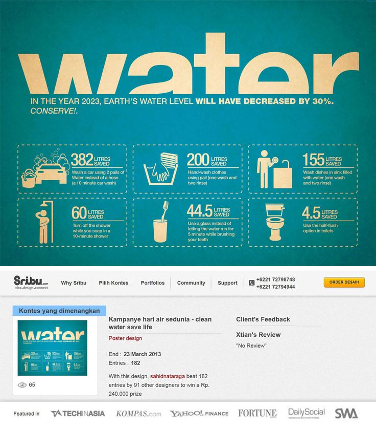 Participating poster contest on www.sribu.com - Water Conservation Poster - beat 182 entries by 81 other designers.