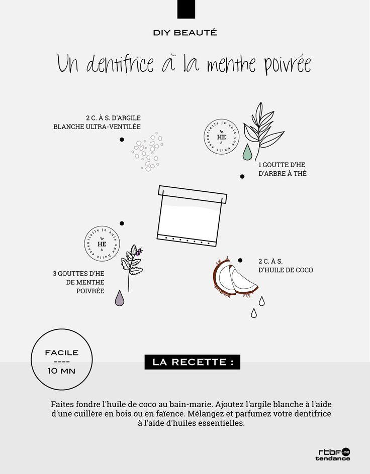 DIY Beauté : un dentifrice mentholé - RTBF Tendance