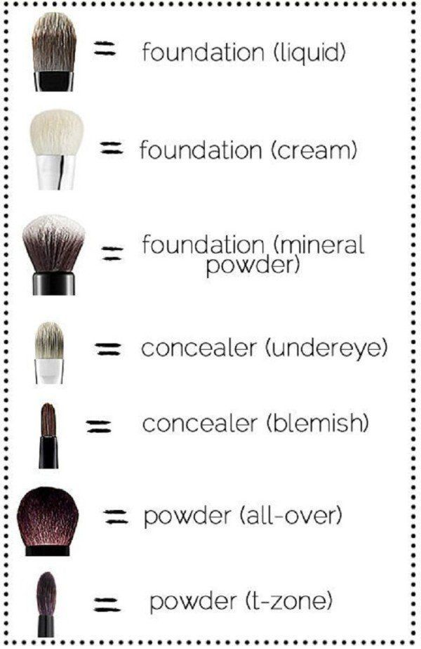 FIND THE PERFECT BRUSH  Don't forget.. BRUSHES ARE VERY IMPORTANT TOO!