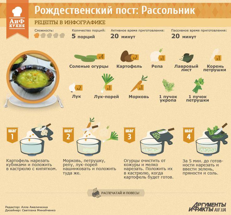 Рожественский пост: рассольник | Рецепты в инфографике | Кухня | АиФ Украина