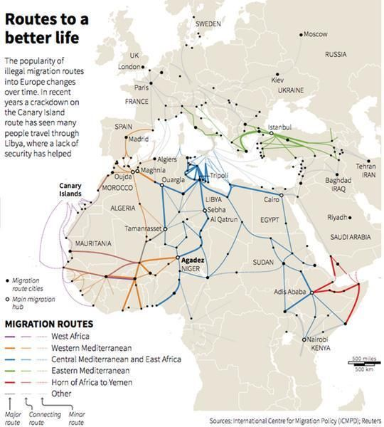 Routes to a better Life
